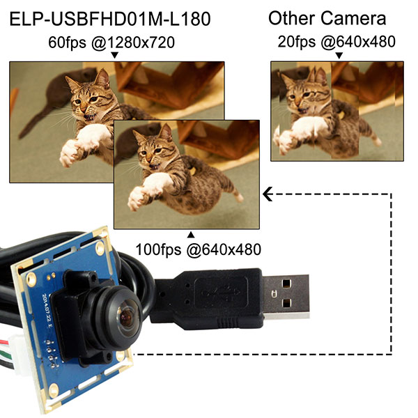 180degree Fisheye Lens 1080p Wide Angle Pc Web USB Camera.usb Camera Module for Android Windows
